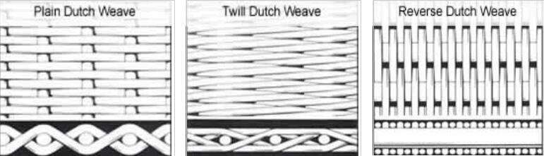 Dutch plain twill reverse 5shaft